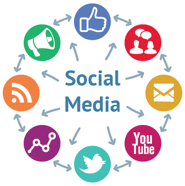 social media marketing services offered by sopan technologies